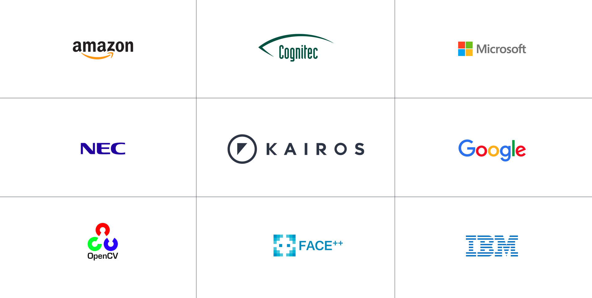 Face Recognition: Kairos vs Microsoft vs Google vs Amazon vs